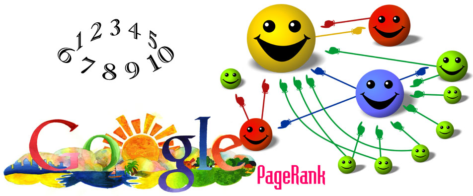PageRank Really Does Matter